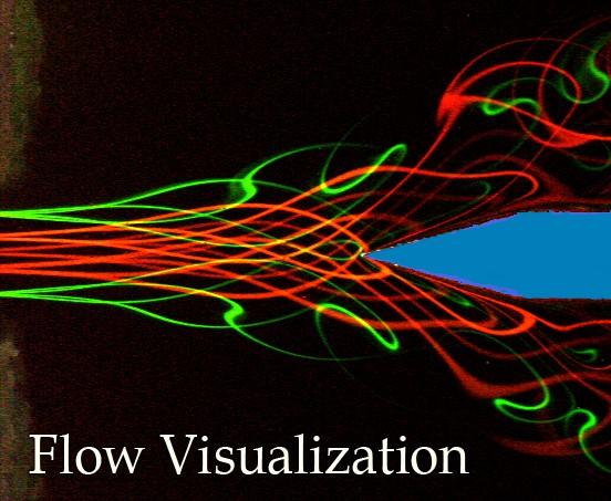 "visualization ""流体の速度・温度・密度など目に見えない物理現象を視覚的に捉える科学"